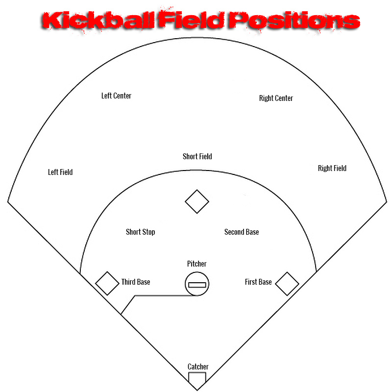 The Kickball Field  Positions  Dimensions And Diagrams